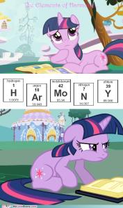 Elementos da Harmonia. Quais serão eles?